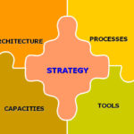 Figure_10.1_Key_elements_for_networking_strategy